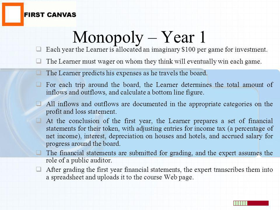Monopoly – Year 1 Each year the Learner is allocated an imaginary $100 per game for investment.