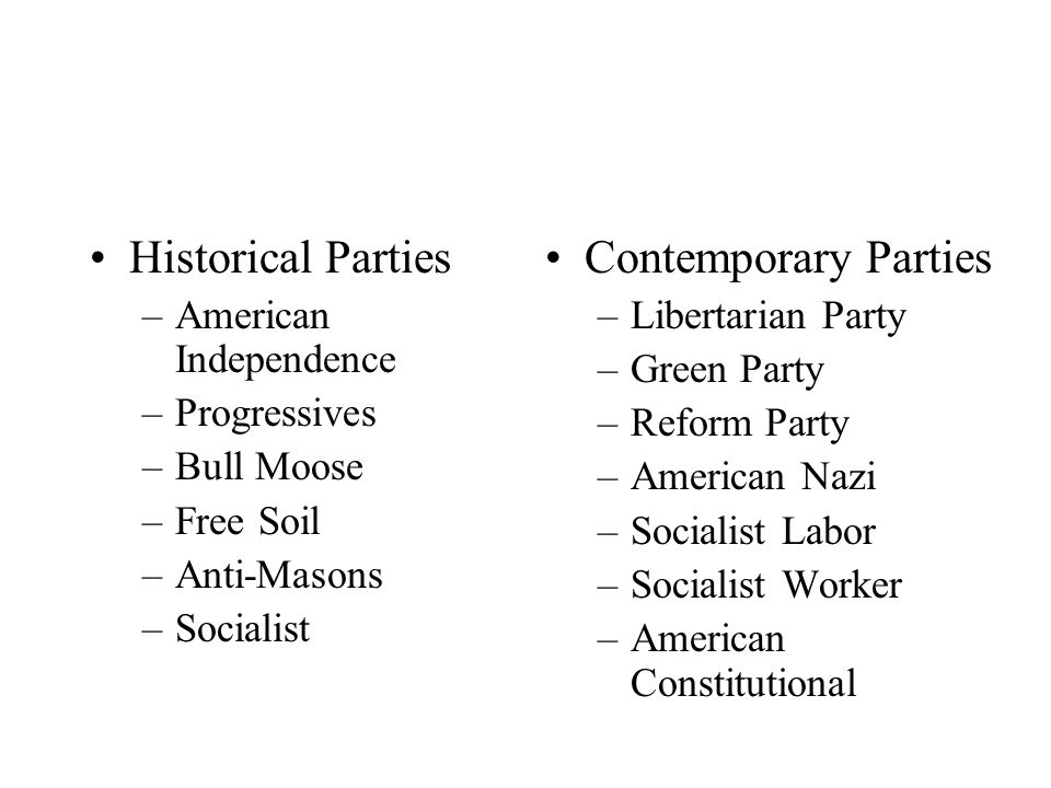 Historical Parties Contemporary Parties American Independence