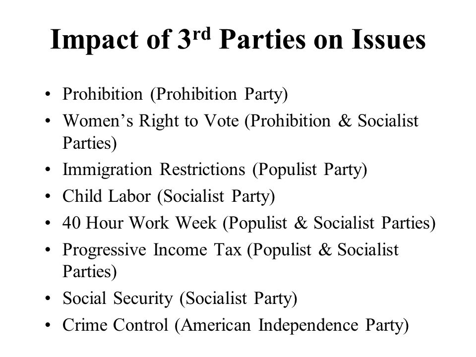 Impact of 3rd Parties on Issues