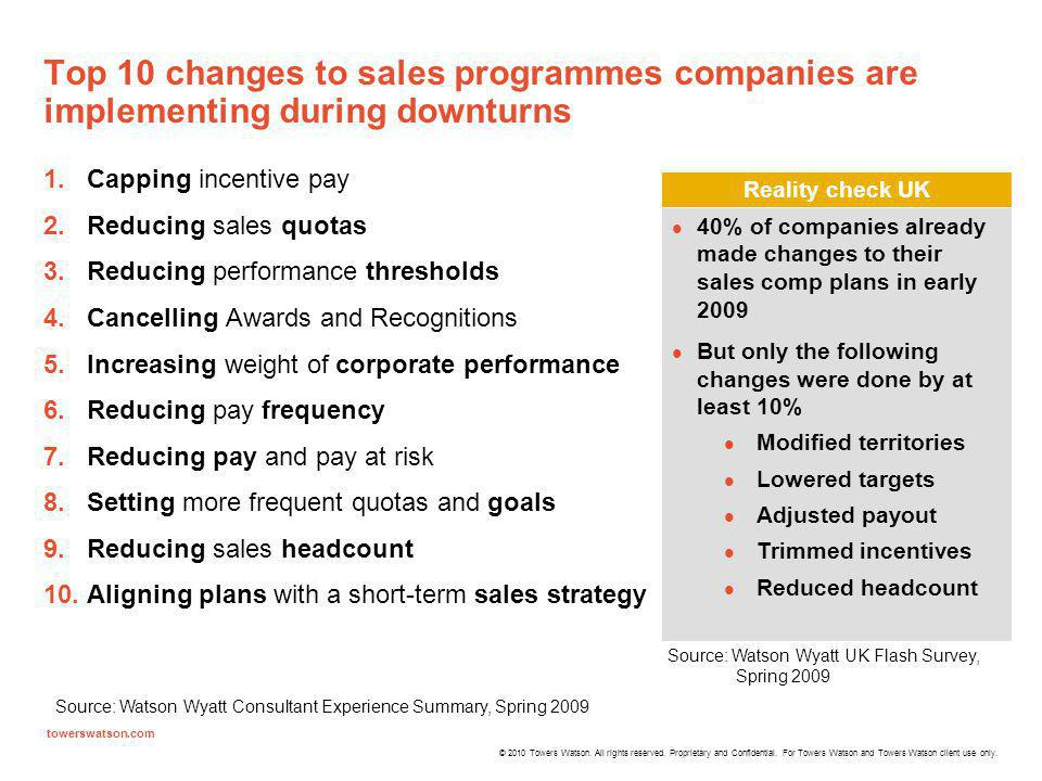 Top 10 changes to sales programmes companies are implementing during downturns