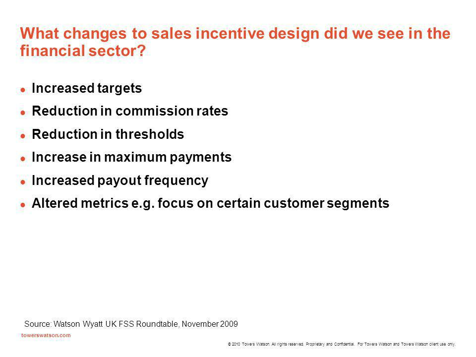 What changes to sales incentive design did we see in the financial sector