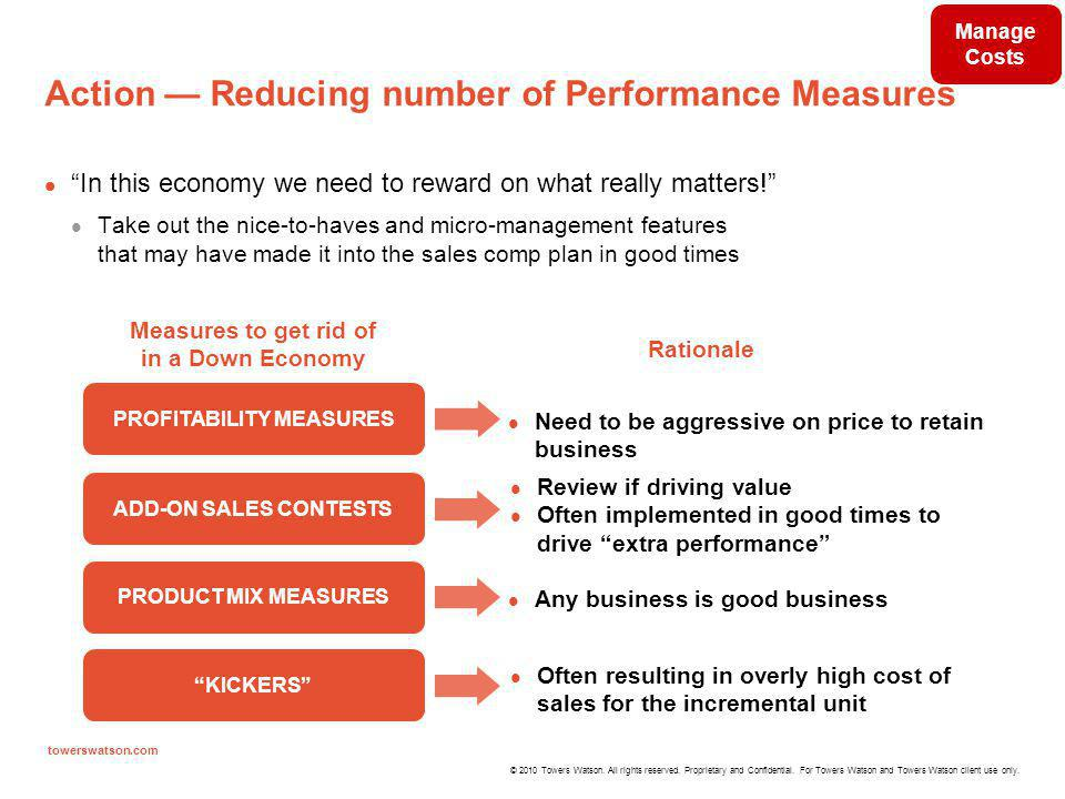 Action — Reducing number of Performance Measures