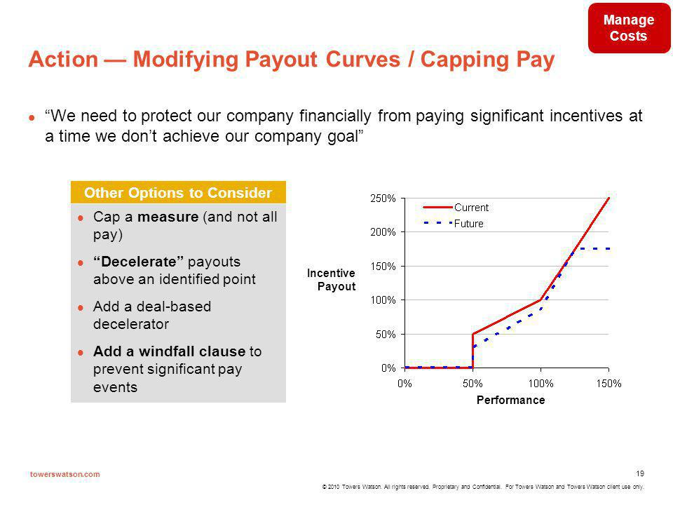 Action — Modifying Payout Curves / Capping Pay