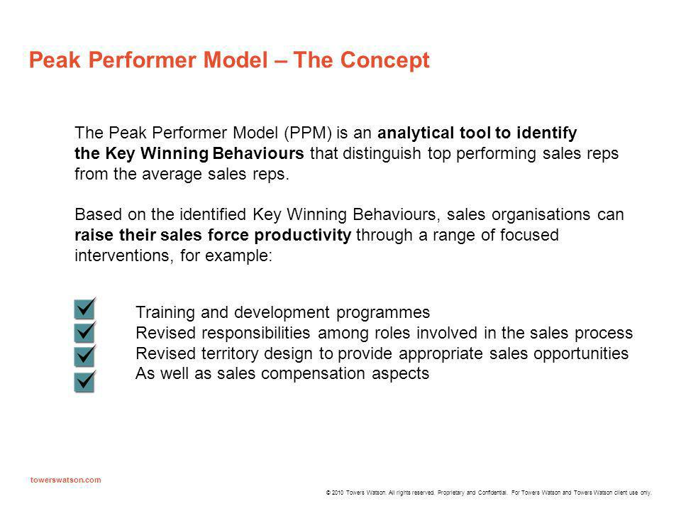 Peak Performer Model – The Concept