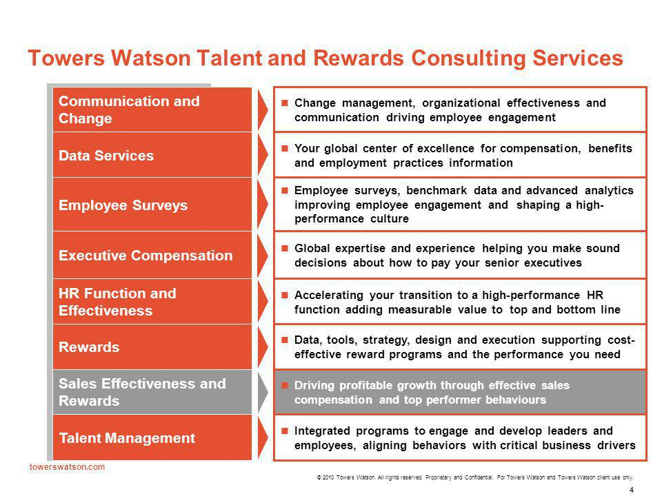 Towers Watson Talent and Rewards Consulting Services
