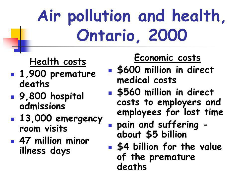 Air pollution and health, Ontario, 2000