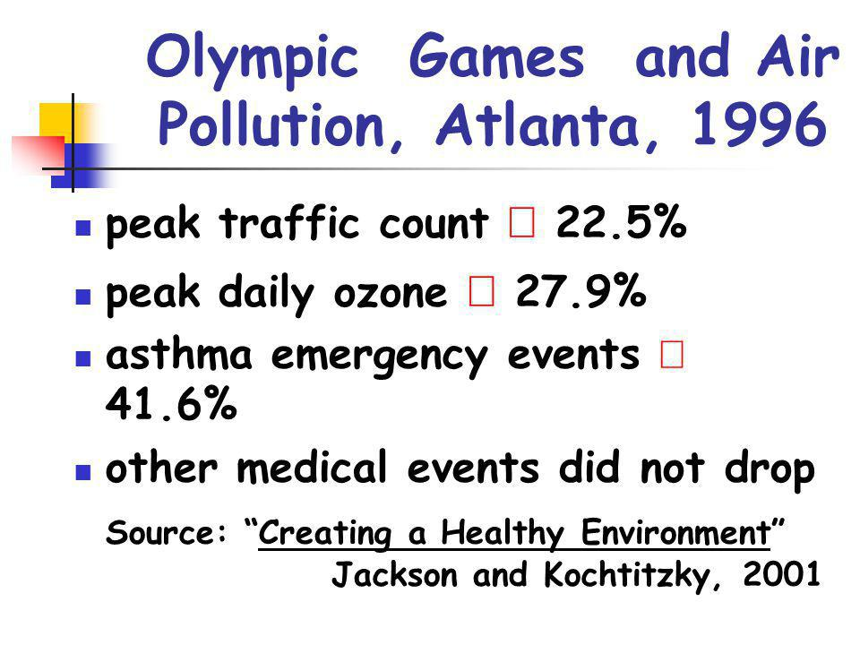 Olympic Games and Air Pollution, Atlanta, 1996