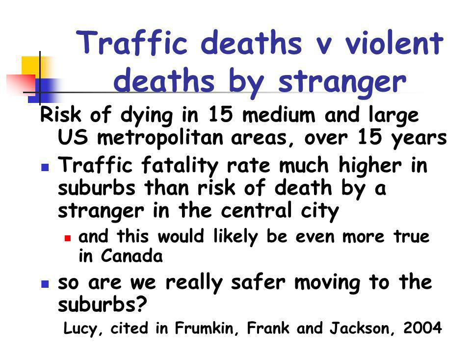 Traffic deaths v violent deaths by stranger