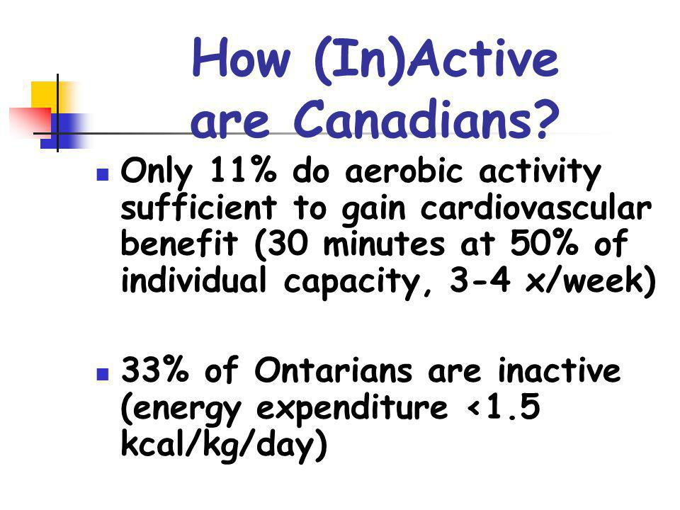 How (In)Active are Canadians