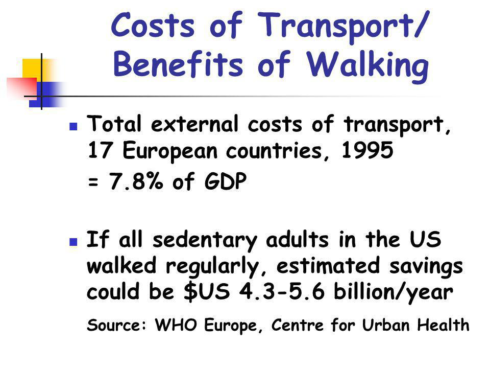 Costs of Transport/ Benefits of Walking