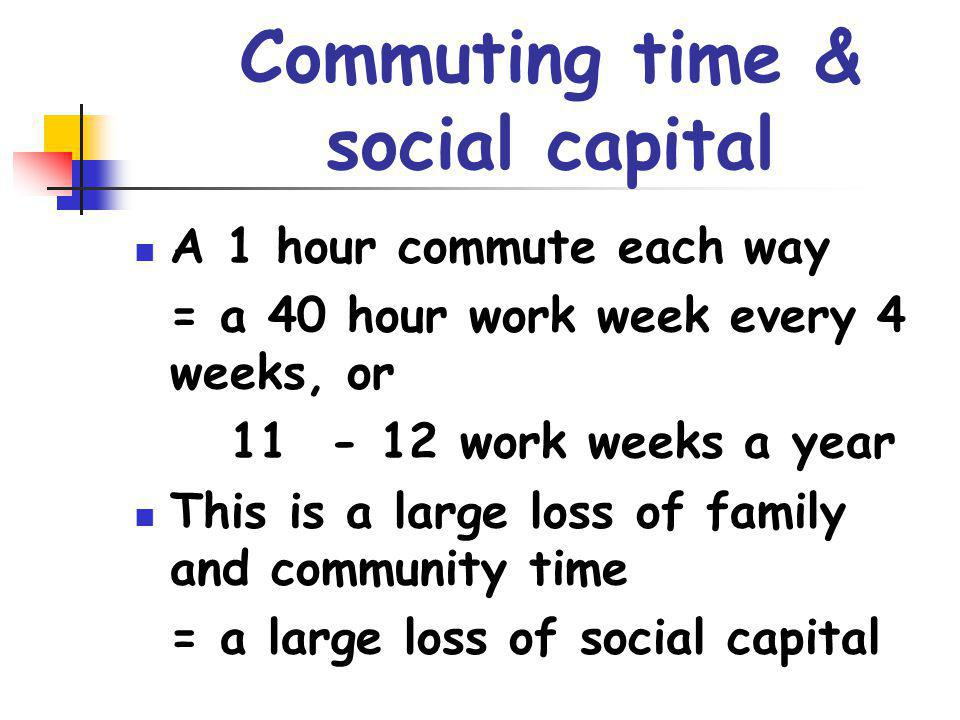 Commuting time & social capital