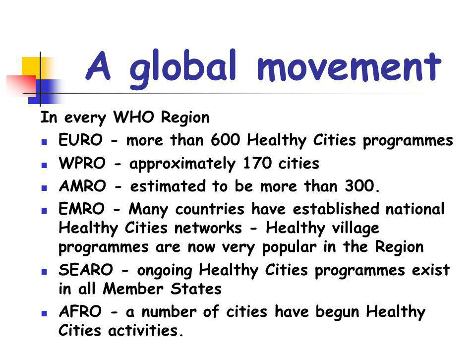 A global movement In every WHO Region