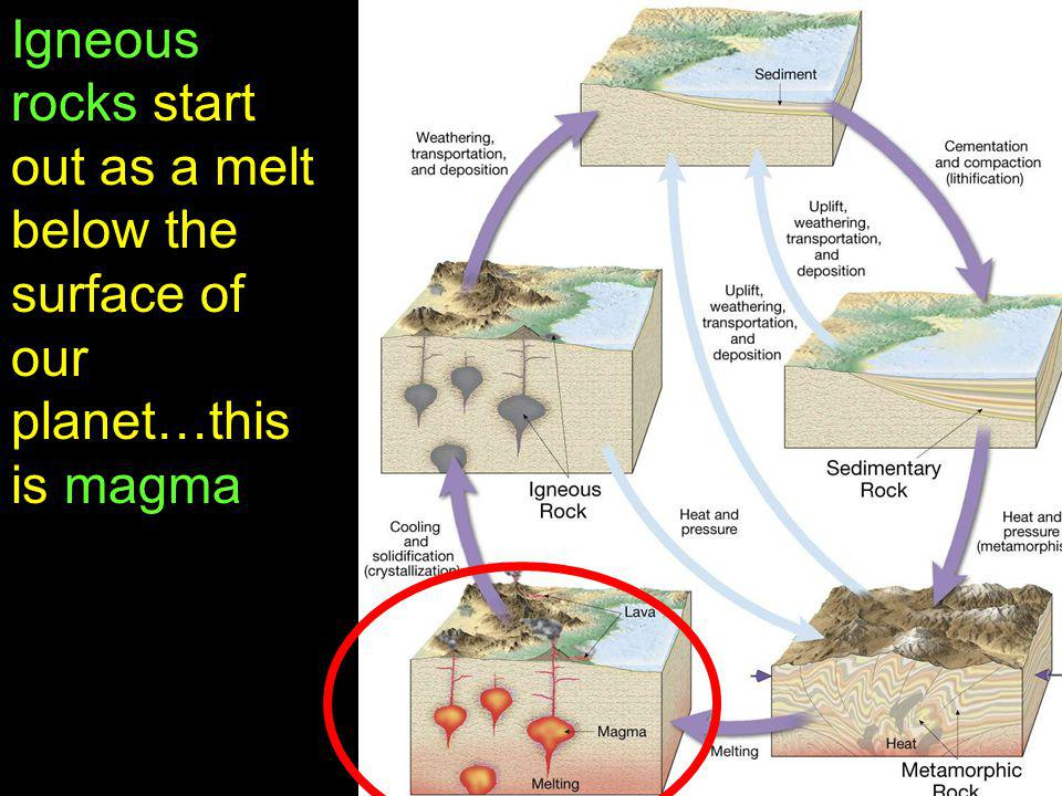 Igneous rocks start out as a melt below the surface of our planet…this is magma