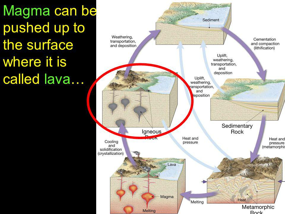 Magma can be pushed up to the surface where it is called lava…