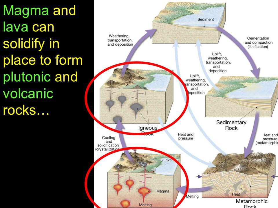 Magma and lava can solidify in place to form plutonic and volcanic rocks…
