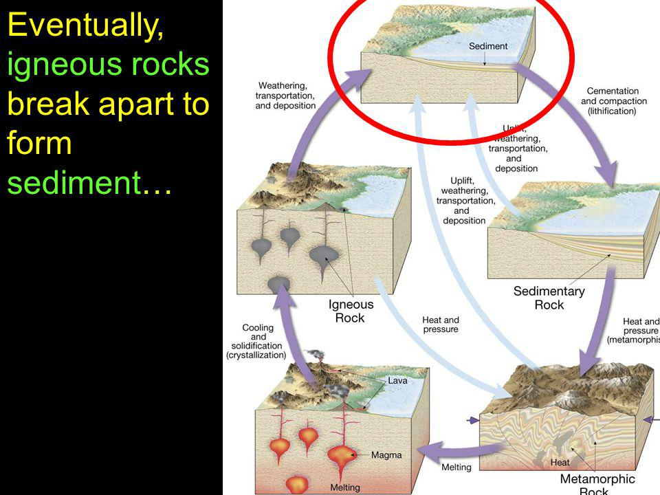 Eventually, igneous rocks break apart to form sediment…