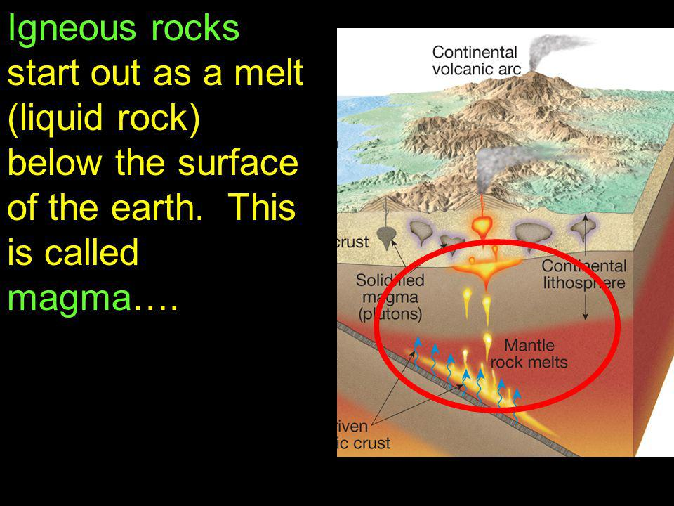 Igneous rocks start out as a melt (liquid rock) below the surface of the earth.