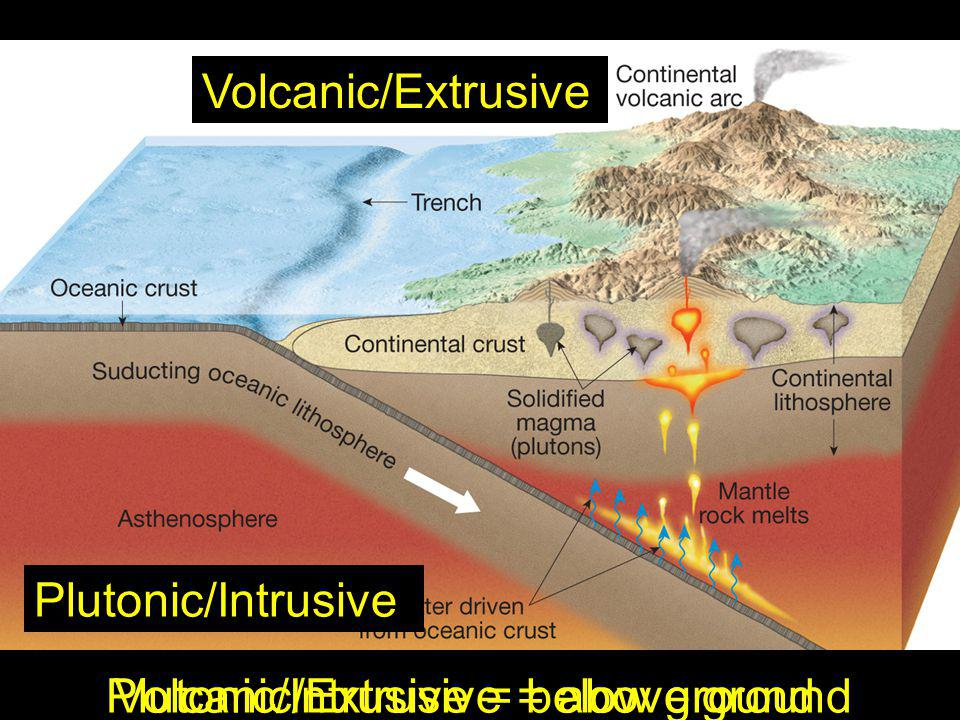 Volcanic/Extrusive Plutonic/Intrusive. Plutonic/Intrusive = below ground.