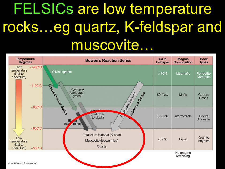 FELSICs are low temperature rocks…eg quartz, K-feldspar and muscovite…