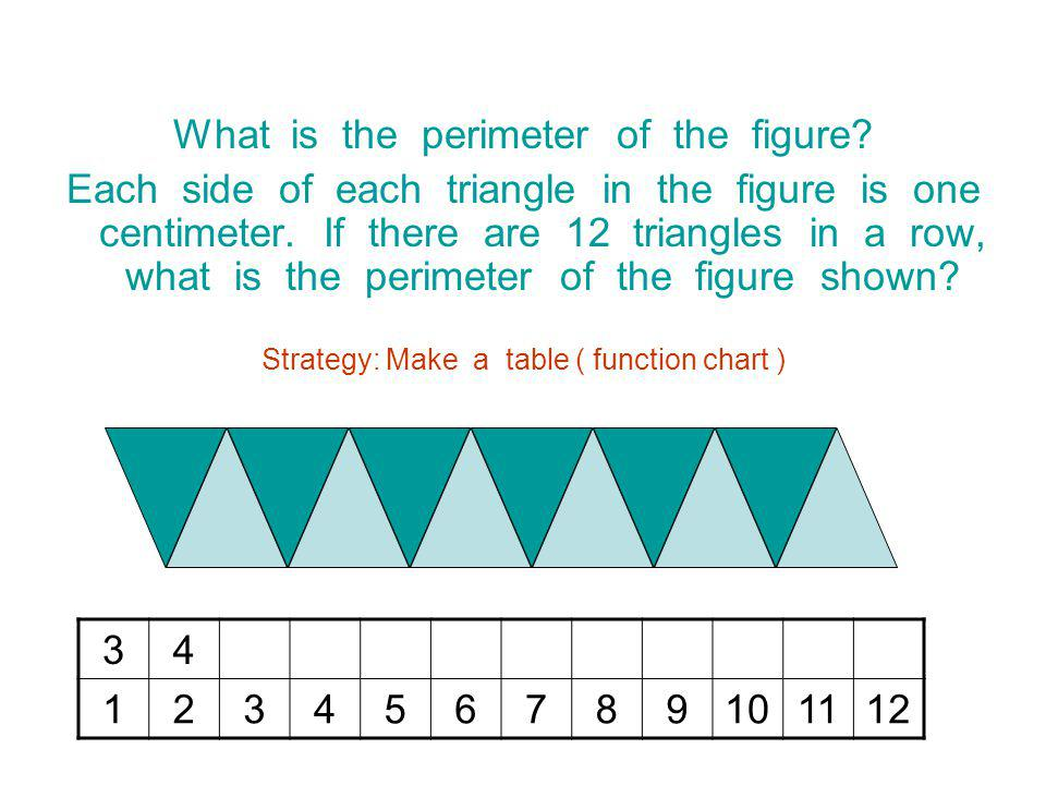 What is the perimeter of the figure