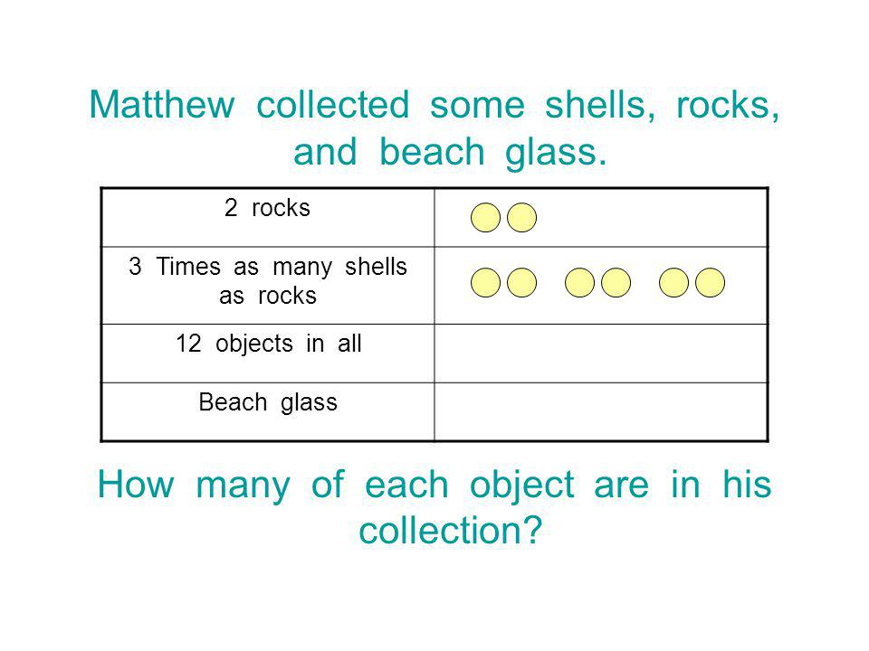 Matthew collected some shells, rocks, and beach glass.