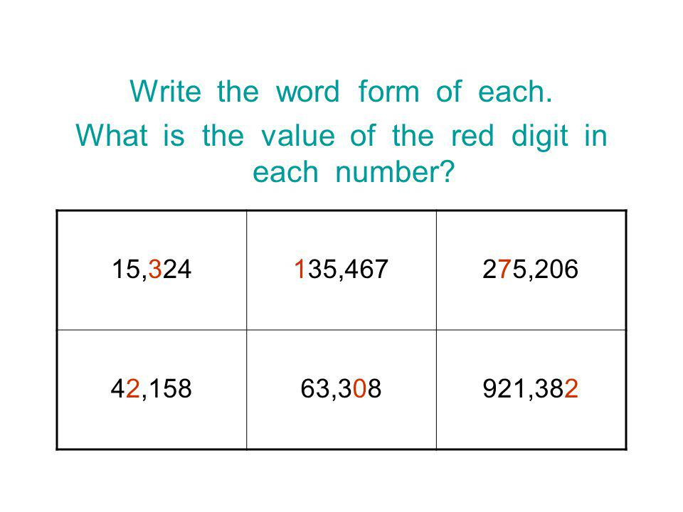 Write the word form of each.