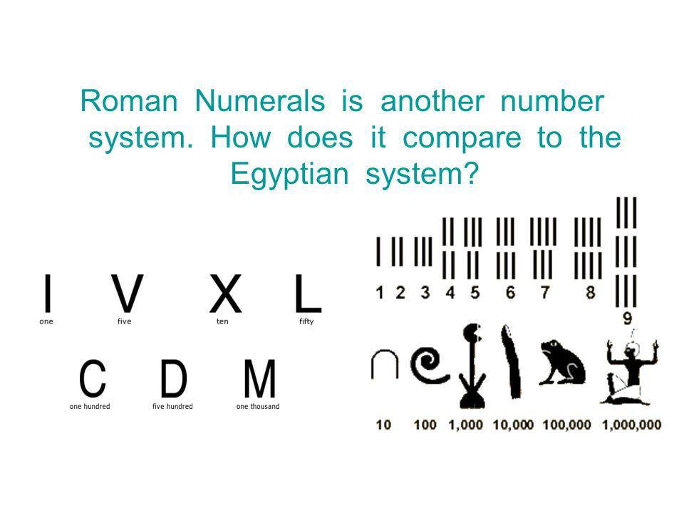 Roman Numerals is another number system