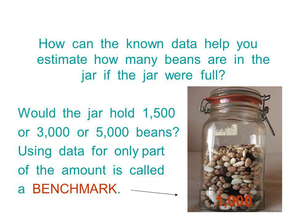 How can the known data help you estimate how many beans are in the jar if the jar were full