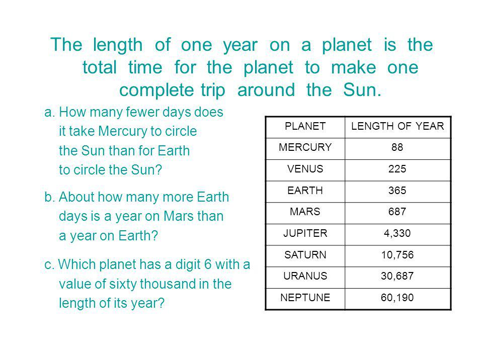 The length of one year on a planet is the total time for the planet to make one complete trip around the Sun.