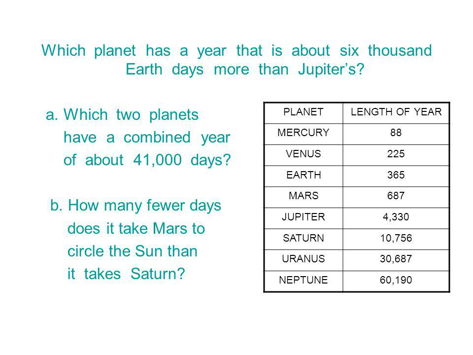 Which planet has a year that is about six thousand Earth days more than Jupiter's