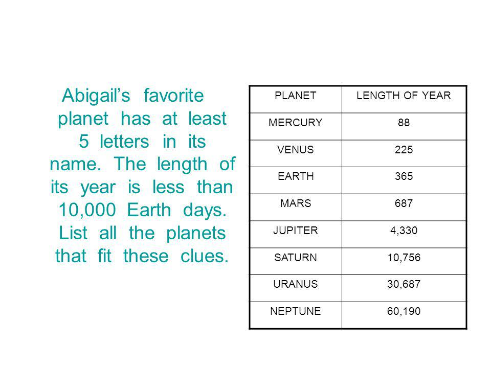 Abigail's favorite planet has at least 5 letters in its name
