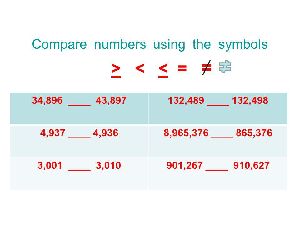 Compare numbers using the symbols