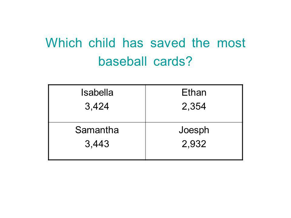 Which child has saved the most