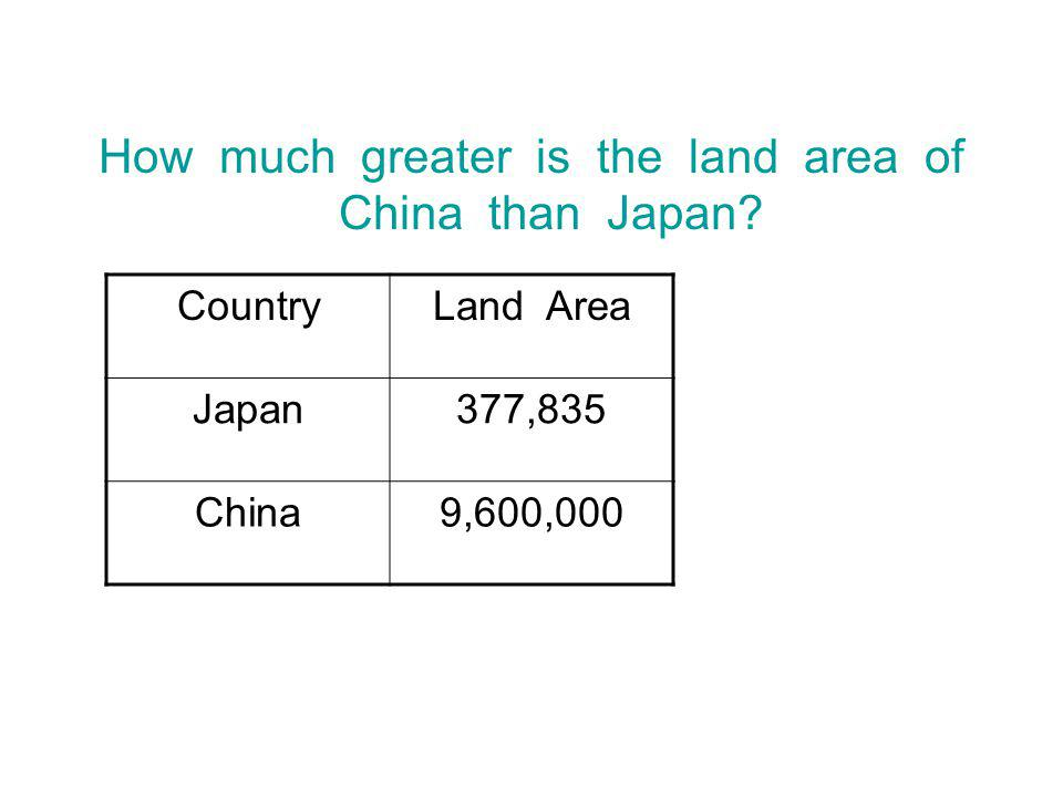 How much greater is the land area of China than Japan