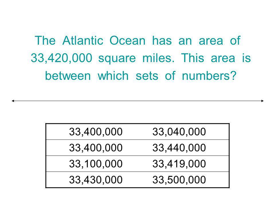 The Atlantic Ocean has an area of