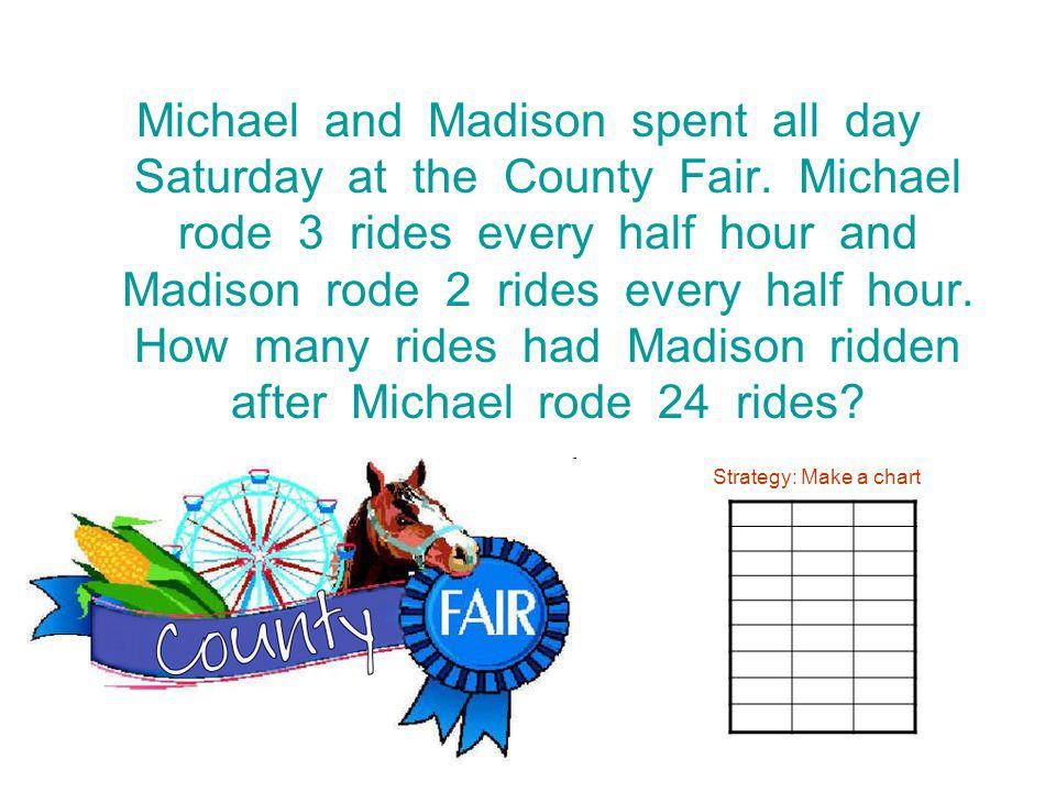 Michael and Madison spent all day Saturday at the County Fair