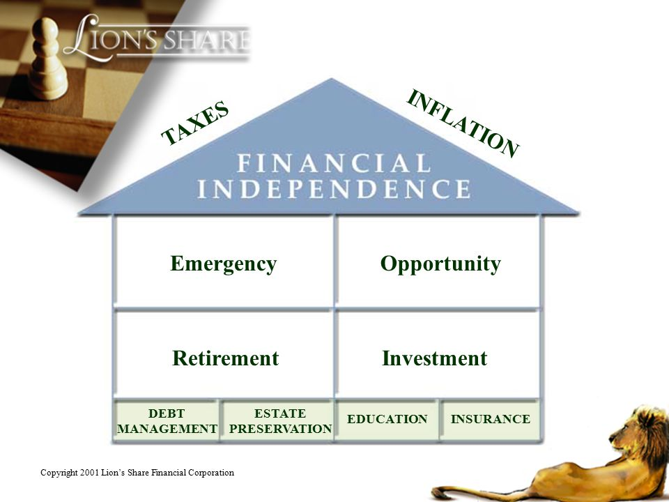 TAXES INFLATION Emergency Opportunity Retirement Investment