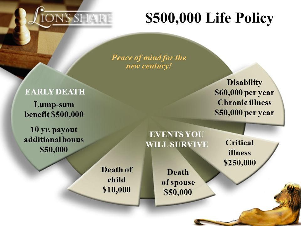$500,000 Life Policy Peace of mind for the new century!
