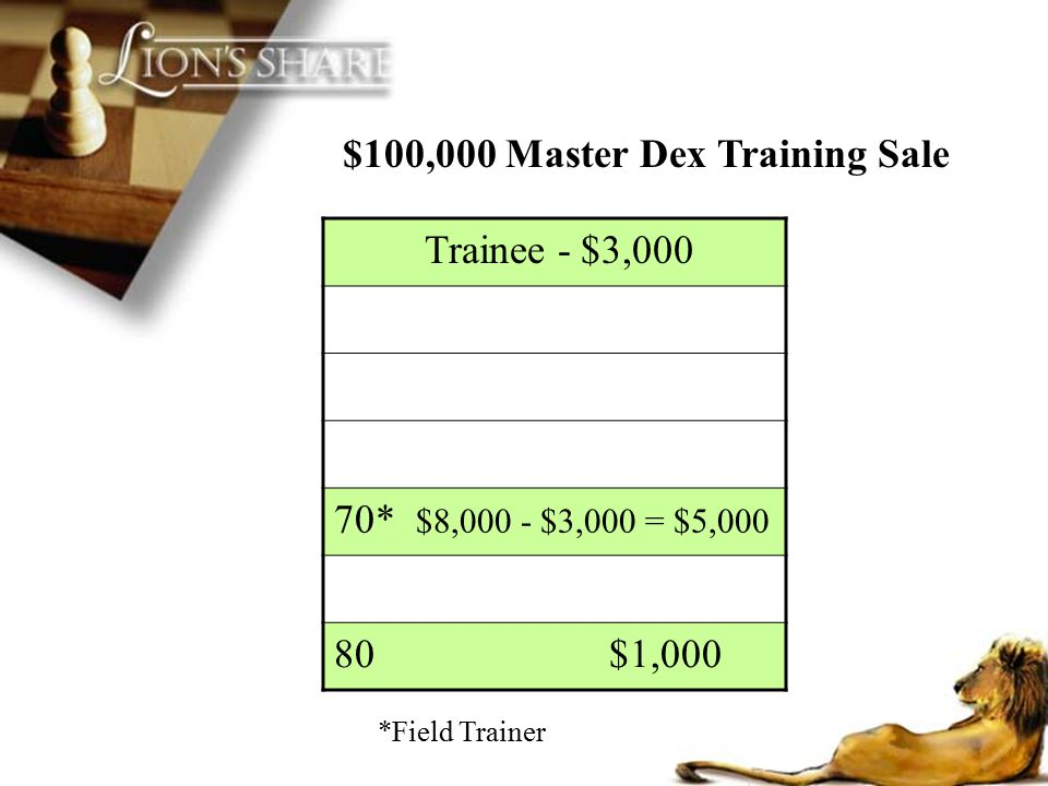 $100,000 Master Dex Training Sale Trainee - $3,000