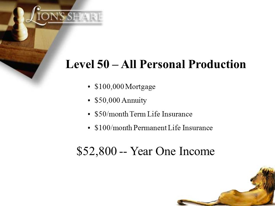 $52,800 -- Year One Income Level 50 – All Personal Production