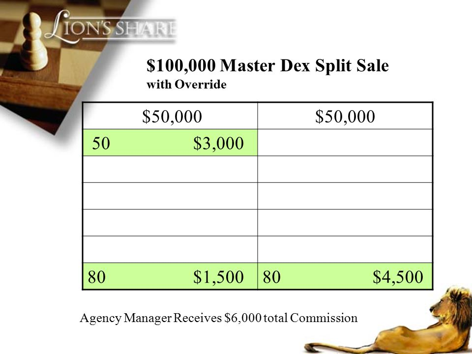 $100,000 Master Dex Split Sale with Override $50,000 50 $3,000