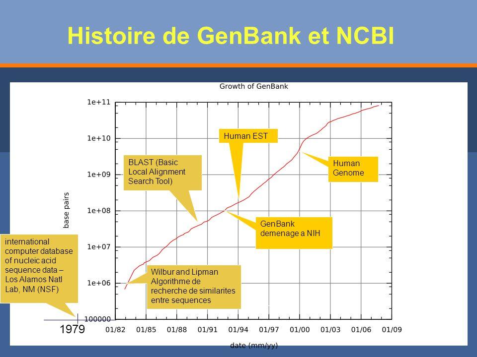 Histoire de GenBank et NCBI