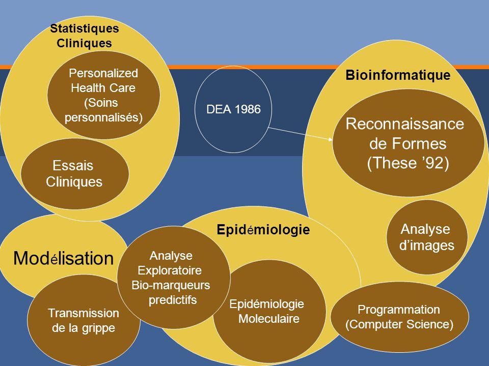 Modélisation Reconnaissance de Formes (These '92) Bioinformatique
