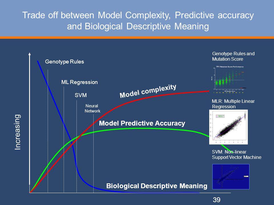 Model Predictive Accuracy Biological Descriptive Meaning