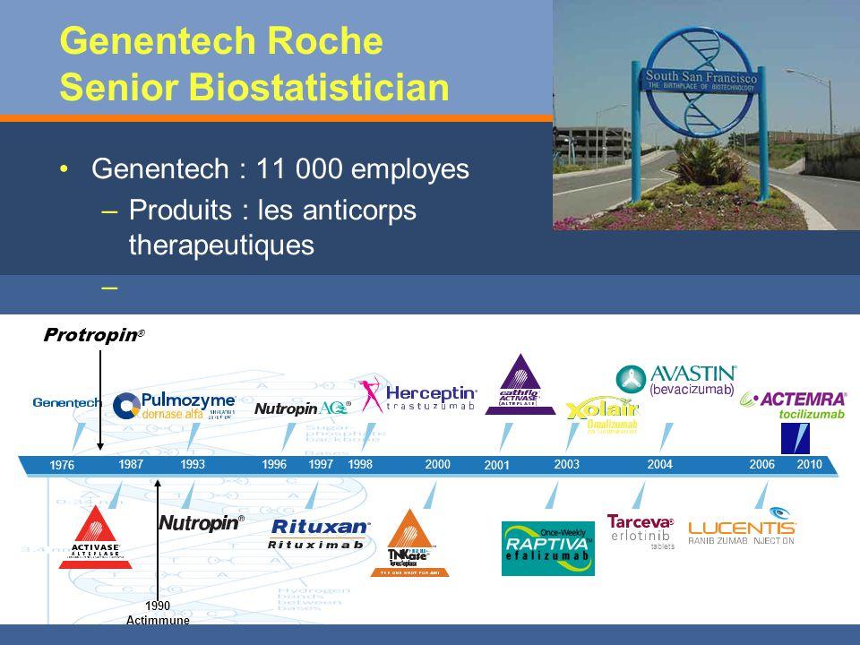 Genentech Roche Senior Biostatistician