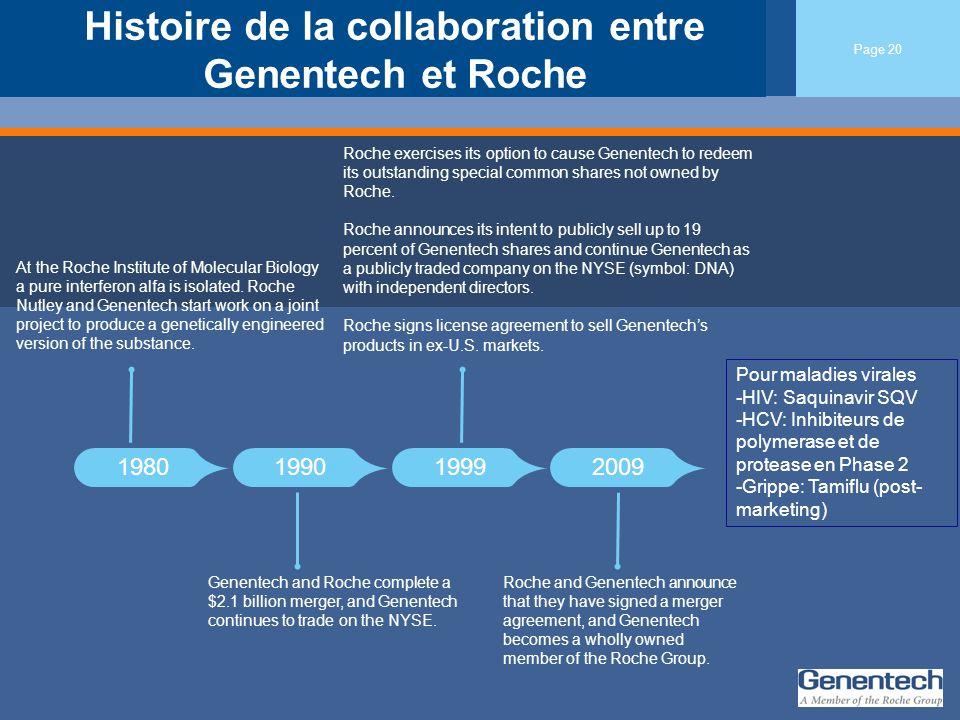 Histoire de la collaboration entre Genentech et Roche
