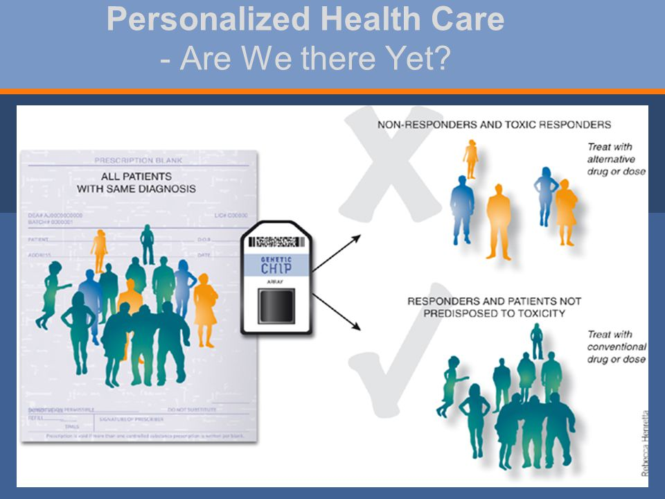 Personalized Health Care - Are We there Yet