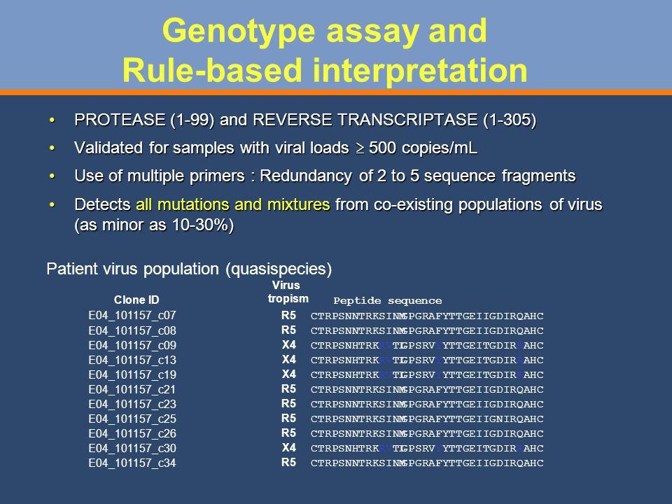 Genotype assay and Rule-based interpretation