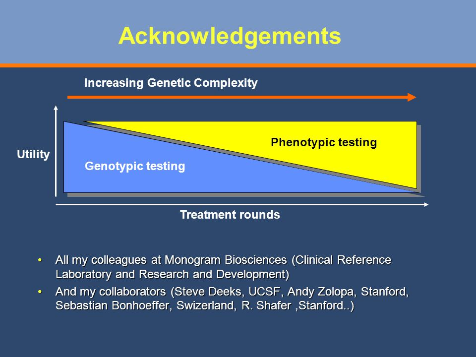 Acknowledgements Increasing Genetic Complexity Phenotypic testing