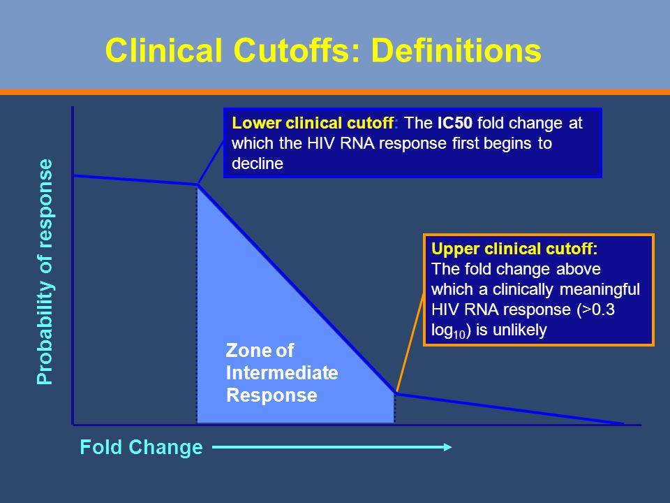 Clinical Cutoffs: Definitions